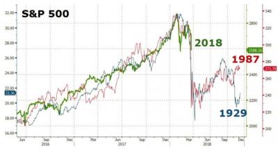 stock market signals april 16
